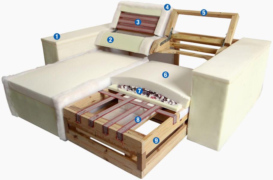Wron de casa decora o sala de estar 2 ambientes banos for Decoracion del hogar pdf